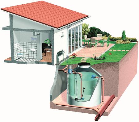 Rainman system